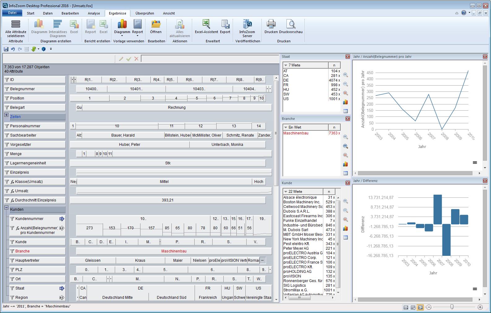 Datenanalyse Software InfoZoom – Funktionen & Vorteile