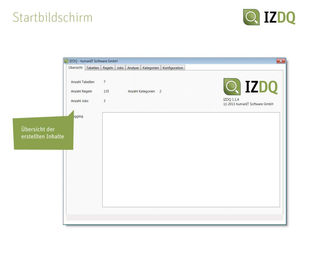 Screenshot IZDQ Startbildschirm