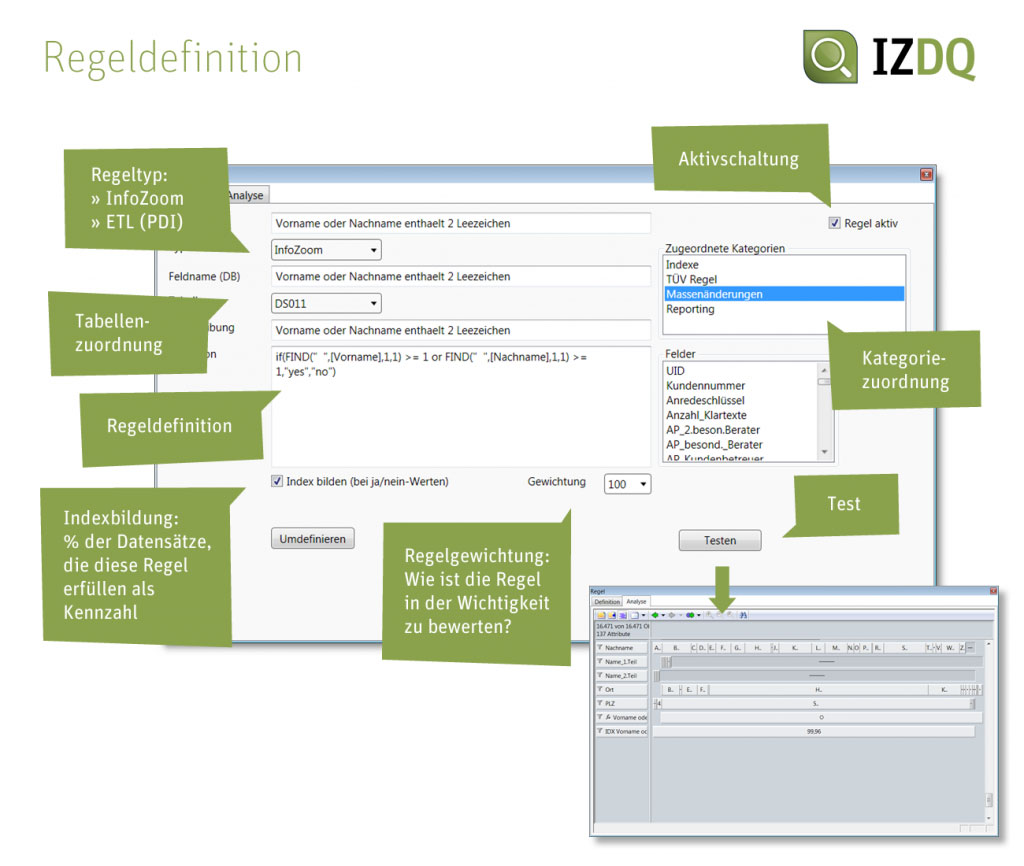 Screenshot IZDQ Regeldefinition