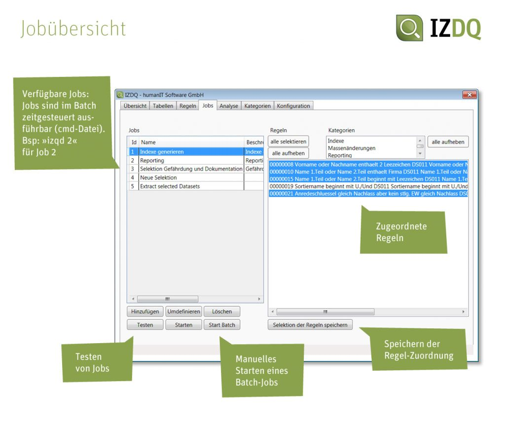 Keep An Eye On Data Quality With Automated Rule Sets Infozoom Circuit Screenshot Izdq Jobbersicht