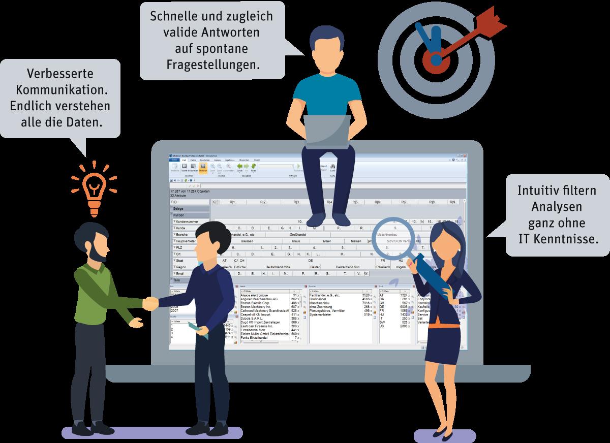 Vorteile Datenanalyse Software InfoZoom grafisch beschrieben