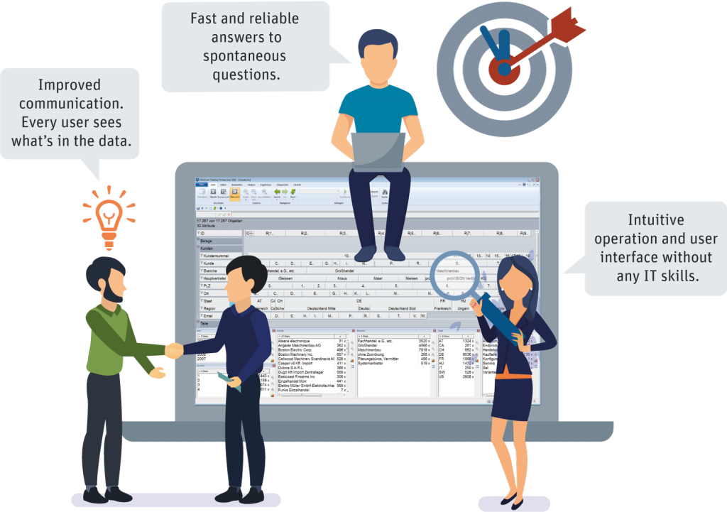 Benefits Data Analysis Software InfoZoom