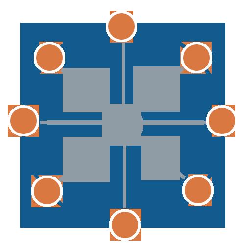 Runder Kreis E-Commerce BI Kanäle